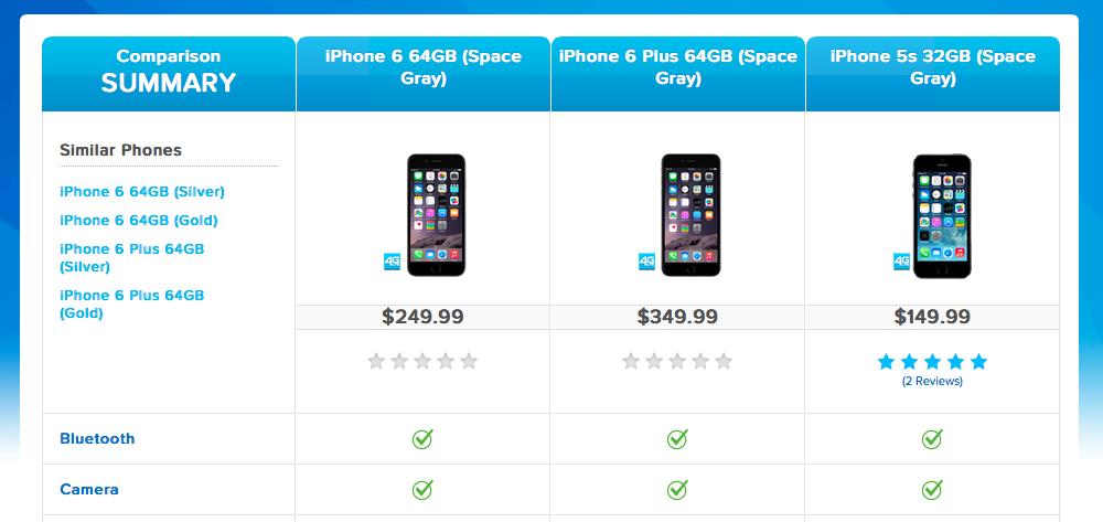 C Spire's iPhone comparison page
